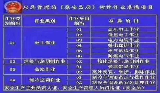 深圳民治大浪观澜电工焊工叉车培训,零基础入门教学