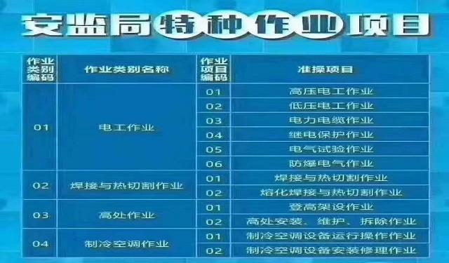 深圳保安福田龍華登高操作證免費培訓